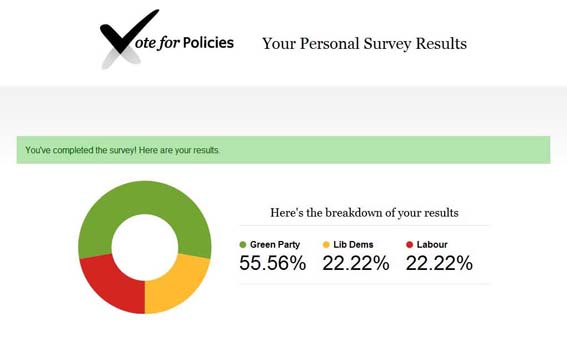 Vote for policies my result